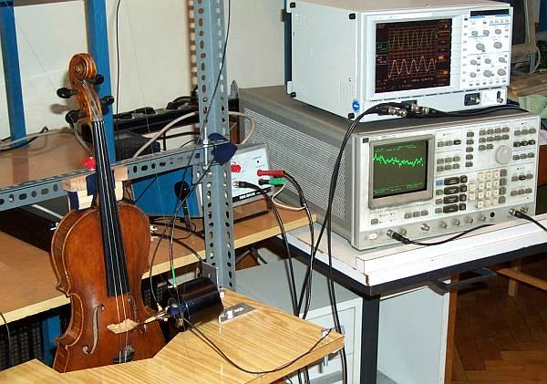 Hangszintézis és hangszer modellezés