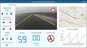 Járműkövető rendszer felhasználói felülete